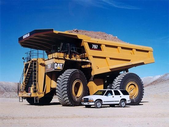 Những cỗ xe lớn nhất thế giới